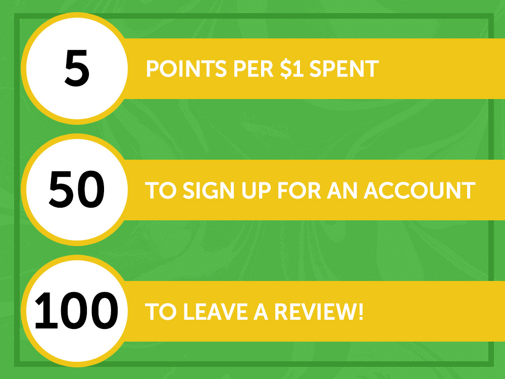 5 points per dollar spent. 50 points for signing up for an account. 100 points for writing a review.